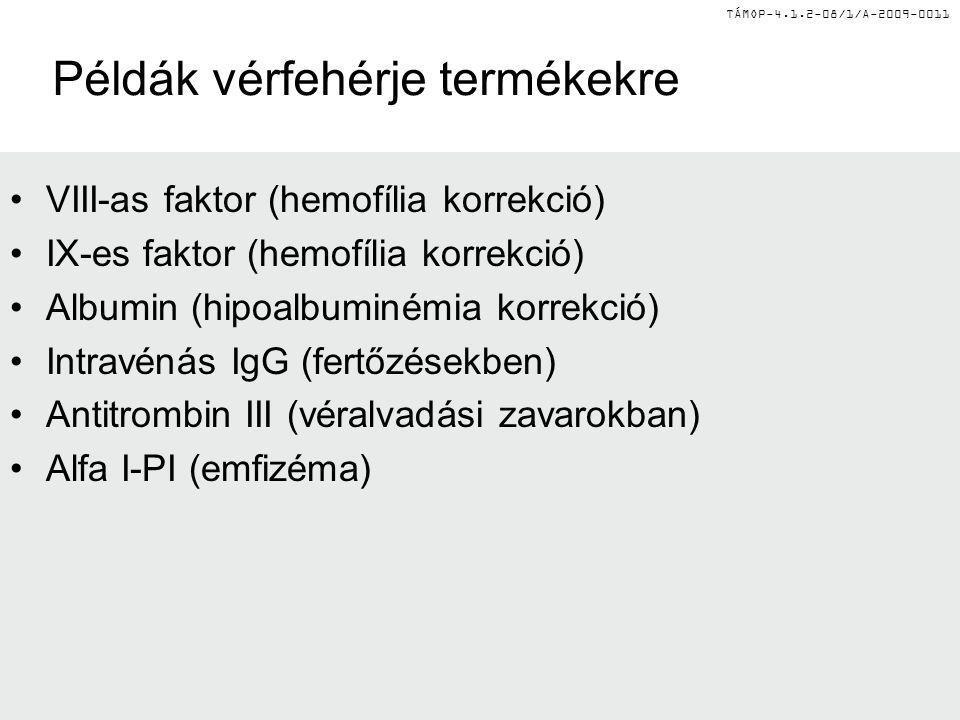 Példák vérfehérje termékekre