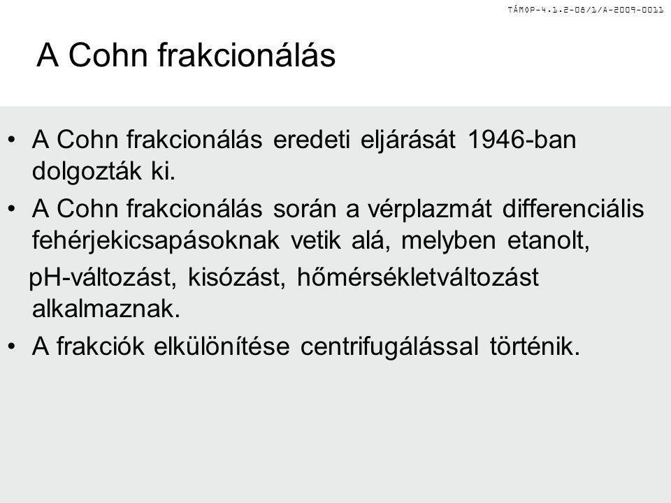 A Cohn frakcionálás A Cohn frakcionálás eredeti eljárását 1946-ban dolgozták ki.