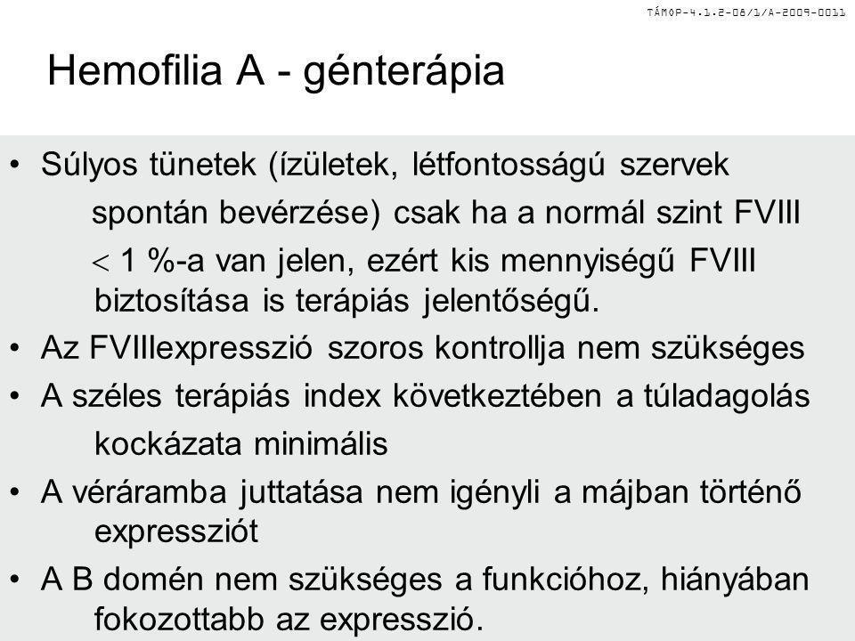 Hemofilia A - génterápia