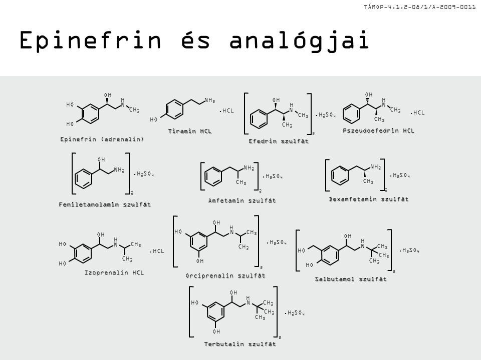 Epinefrin és analógjai