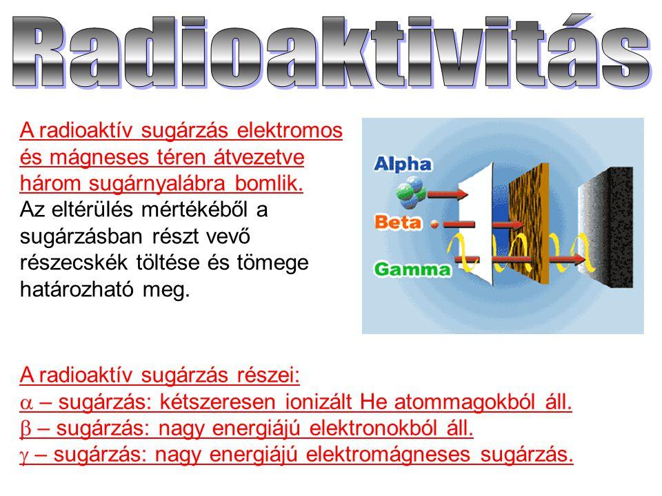 Radioaktivitás A radioaktív sugárzás elektromos és mágneses téren átvezetve három sugárnyalábra bomlik.