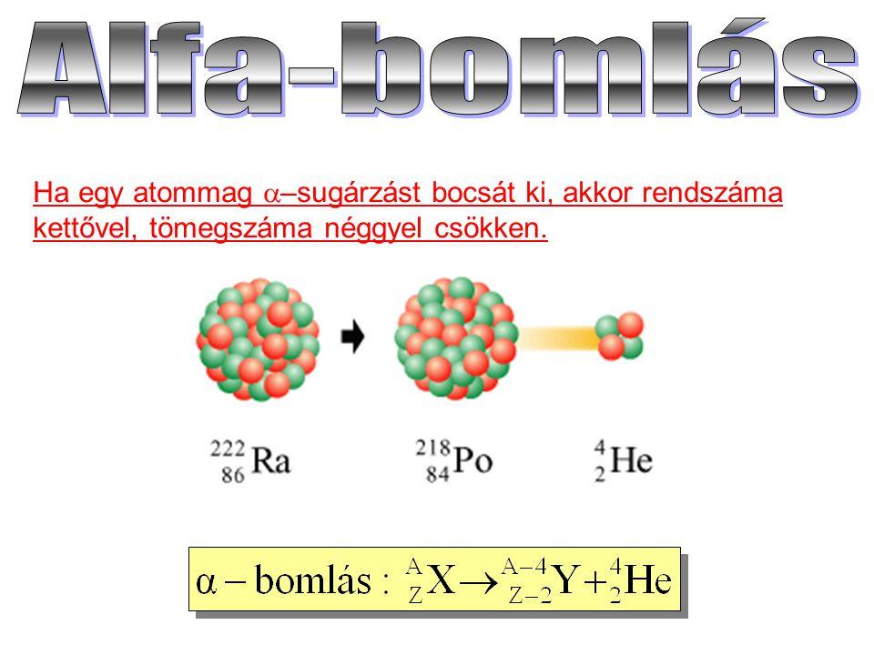 Alfa-bomlás Ha egy atommag –sugárzást bocsát ki, akkor rendszáma kettővel, tömegszáma néggyel csökken.
