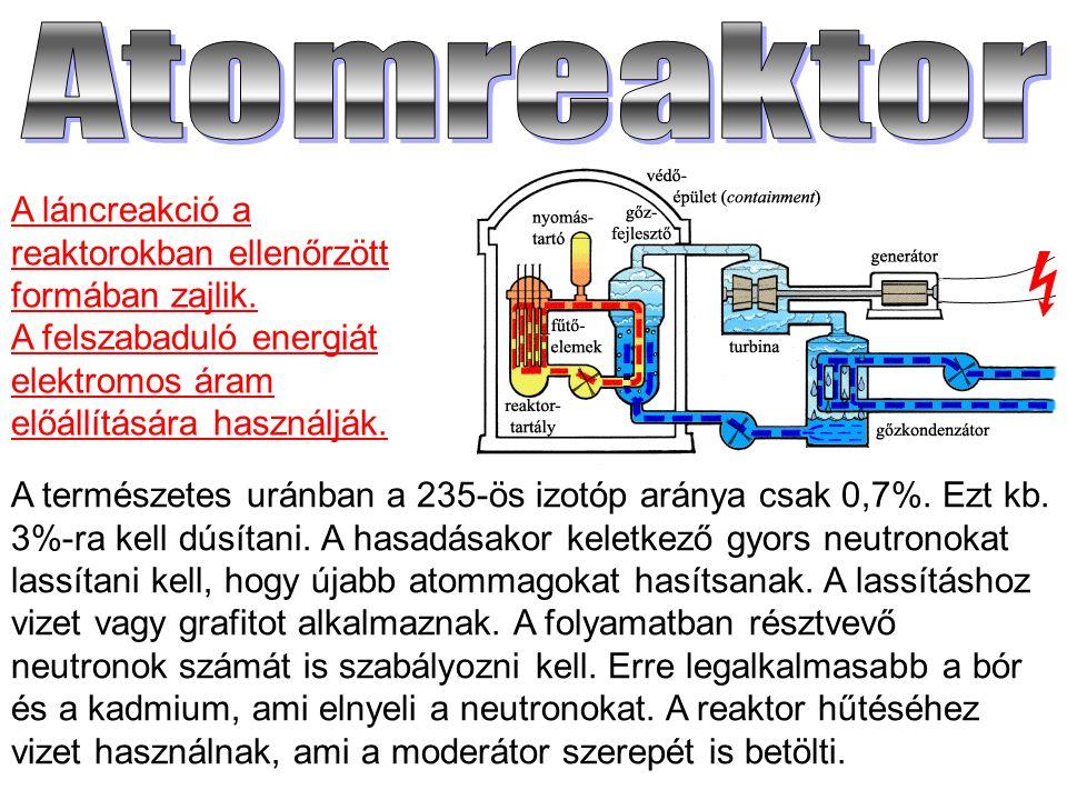 Atomreaktor A láncreakció a reaktorokban ellenőrzött formában zajlik. A felszabaduló energiát elektromos áram előállítására használják.
