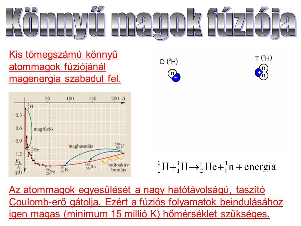 Könnyű magok fúziója Kis tömegszámú könnyű atommagok fúziójánál magenergia szabadul fel.