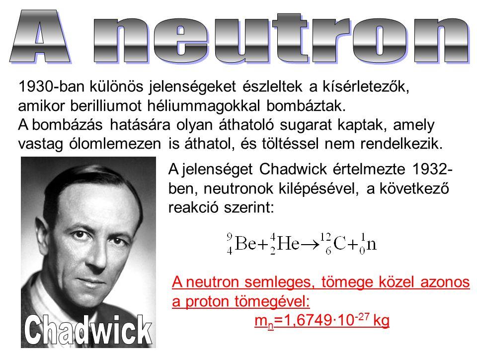 A neutron 1930-ban különös jelenségeket észleltek a kísérletezők, amikor berilliumot héliummagokkal bombáztak.