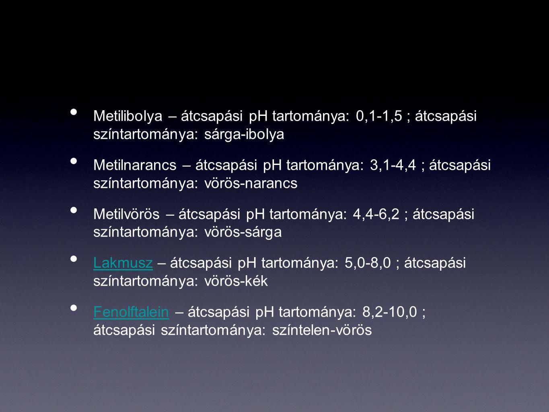 Metilibolya – átcsapási pH tartománya: 0,1-1,5 ; átcsapási színtartománya: sárga-ibolya
