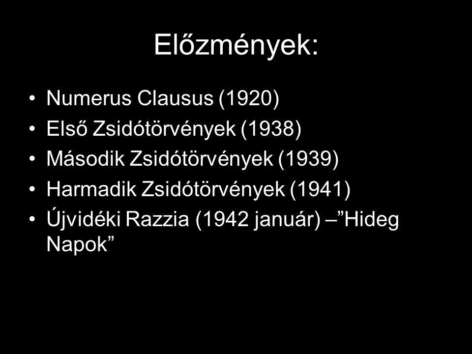 Előzmények: Numerus Clausus (1920) Első Zsidótörvények (1938)