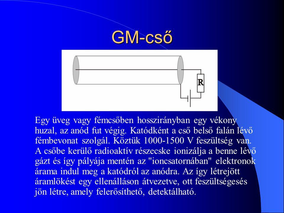 GM-cső