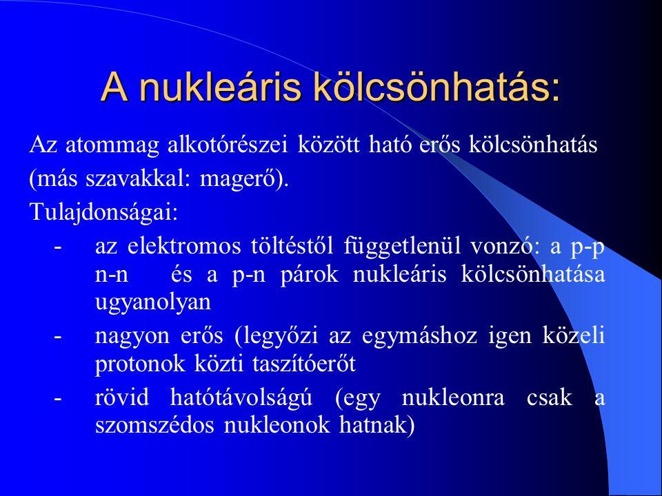 A nukleáris kölcsönhatás: