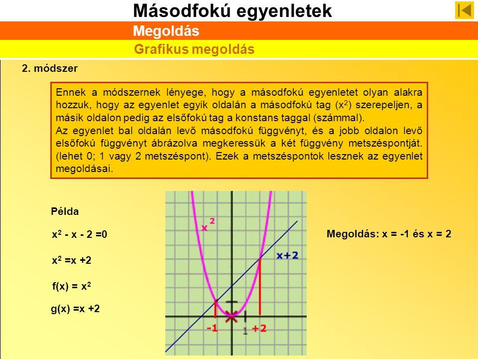 Megoldás Grafikus megoldás 2. módszer