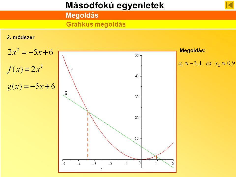 Megoldás Grafikus megoldás 2. módszer Megoldás: g f