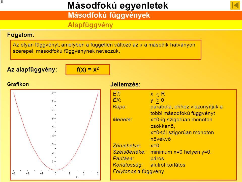 Másodfokú függvények Alapfüggvény Fogalom: Az alapfüggvény: f(x) = x2