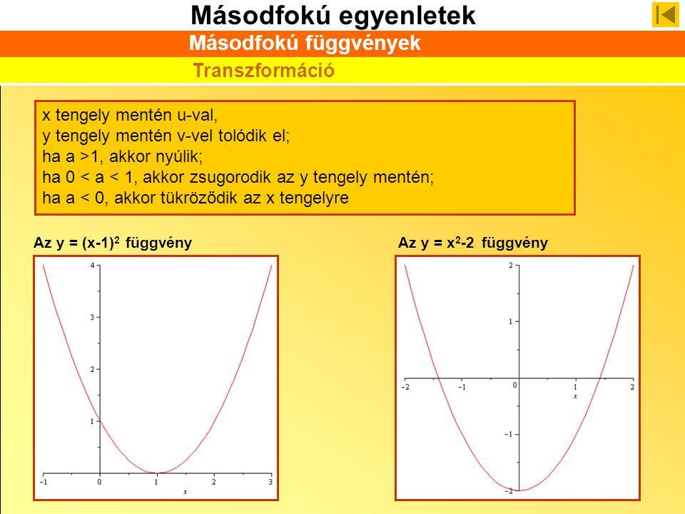 Másodfokú függvények Transzformáció x tengely mentén u-val,