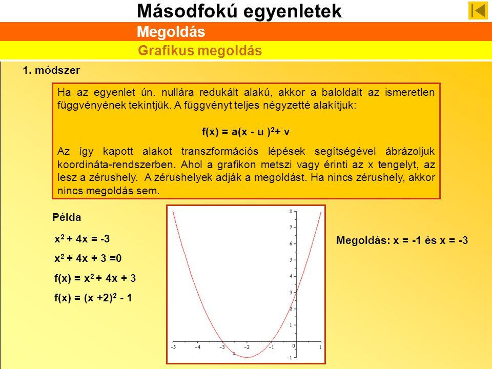 Megoldás Grafikus megoldás 1. módszer