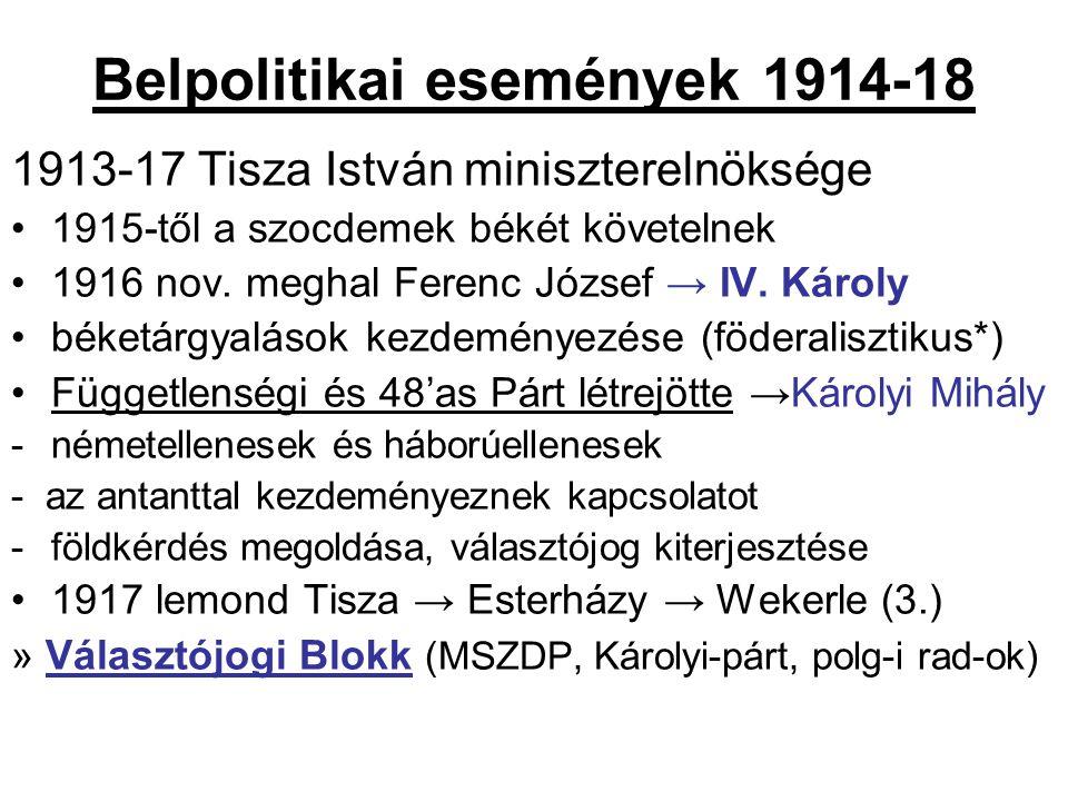 Belpolitikai események 1914-18