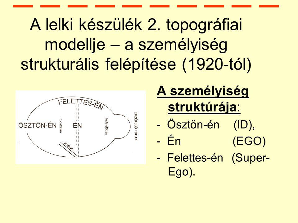 A lelki készülék 2. topográfiai modellje – a személyiség strukturális felépítése (1920-tól)