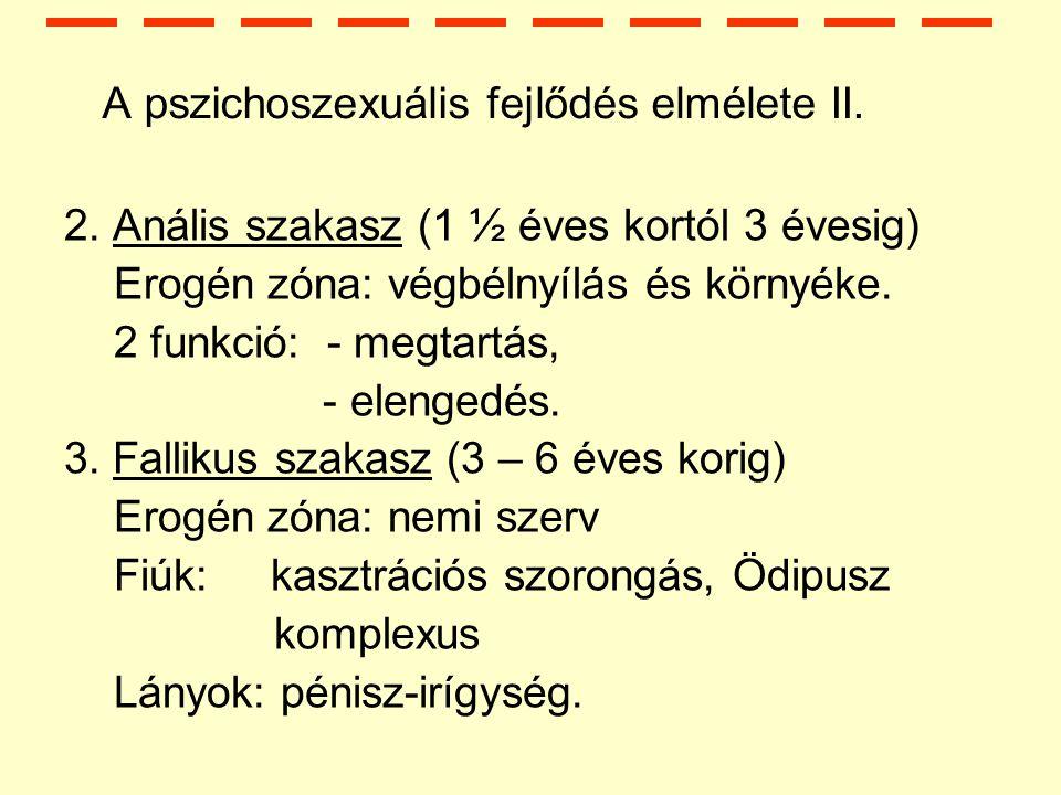 A pszichoszexuális fejlődés elmélete II.