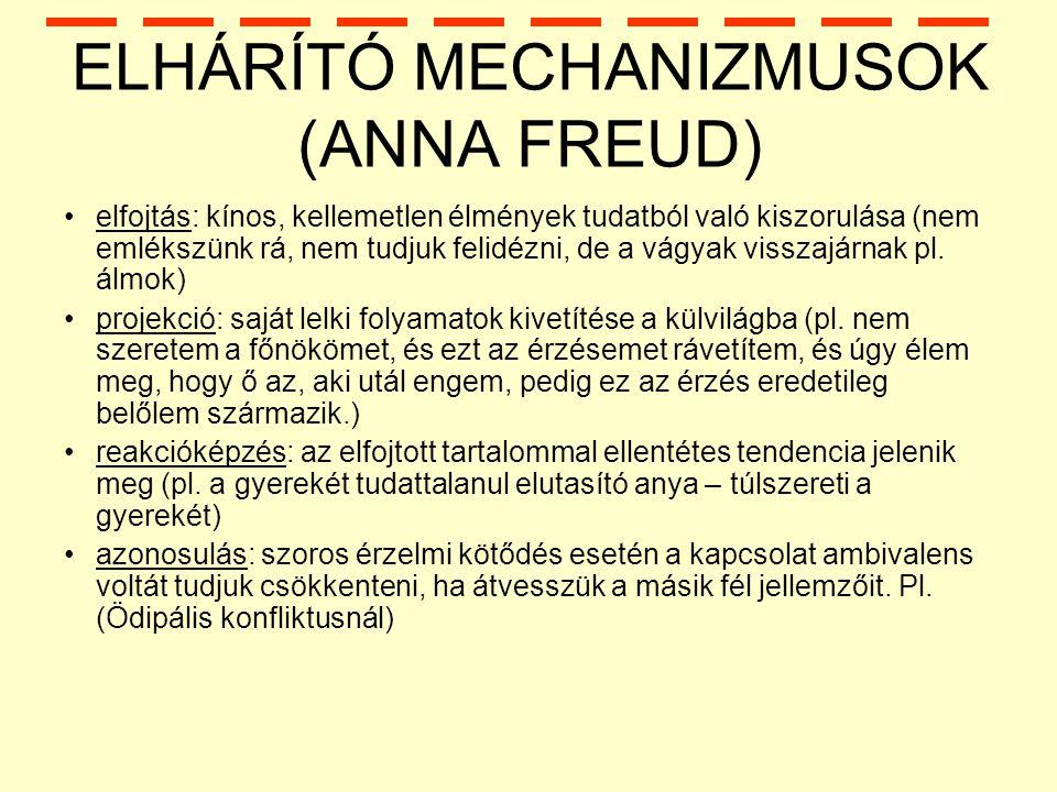 ELHÁRÍTÓ MECHANIZMUSOK (ANNA FREUD)