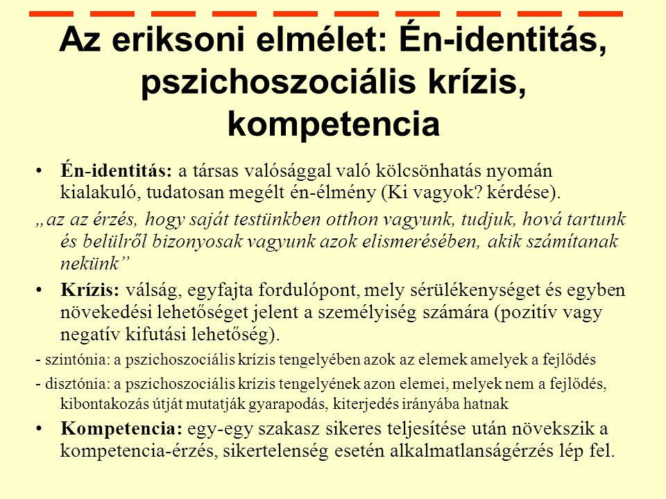 Az eriksoni elmélet: Én-identitás, pszichoszociális krízis, kompetencia