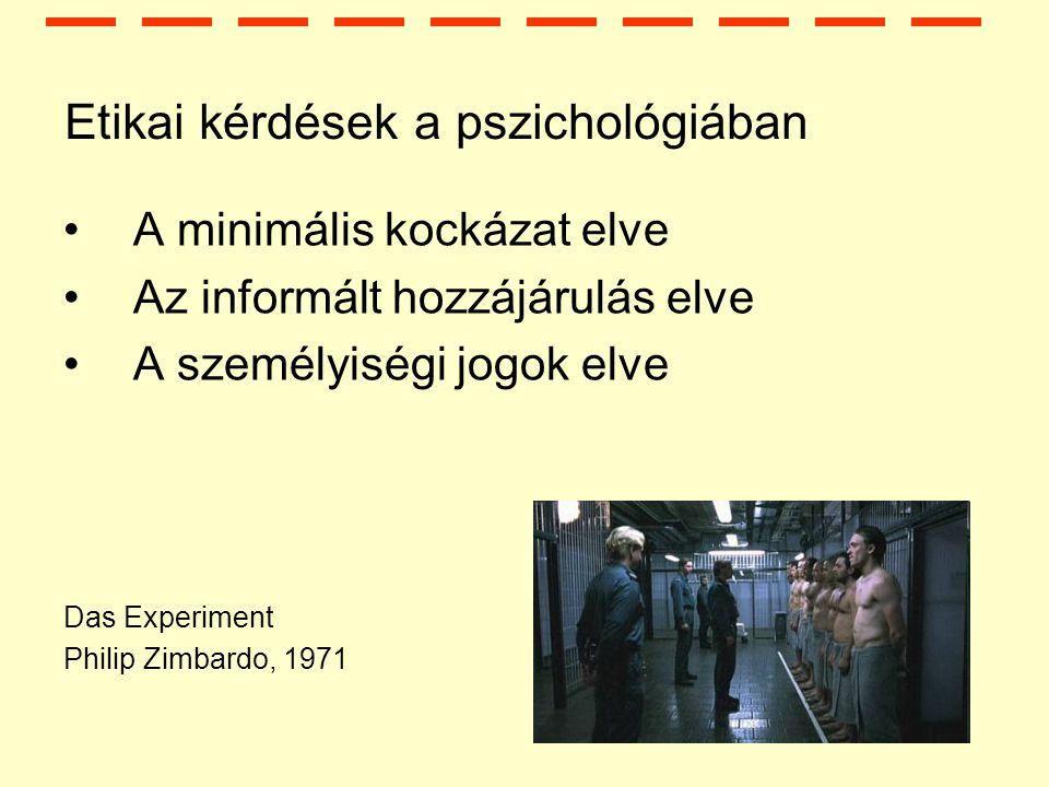Etikai kérdések a pszichológiában