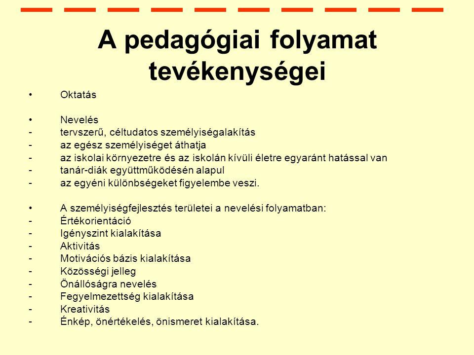 A pedagógiai folyamat tevékenységei