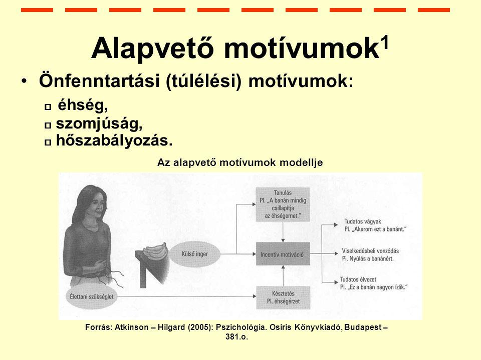 Az alapvető motívumok modellje