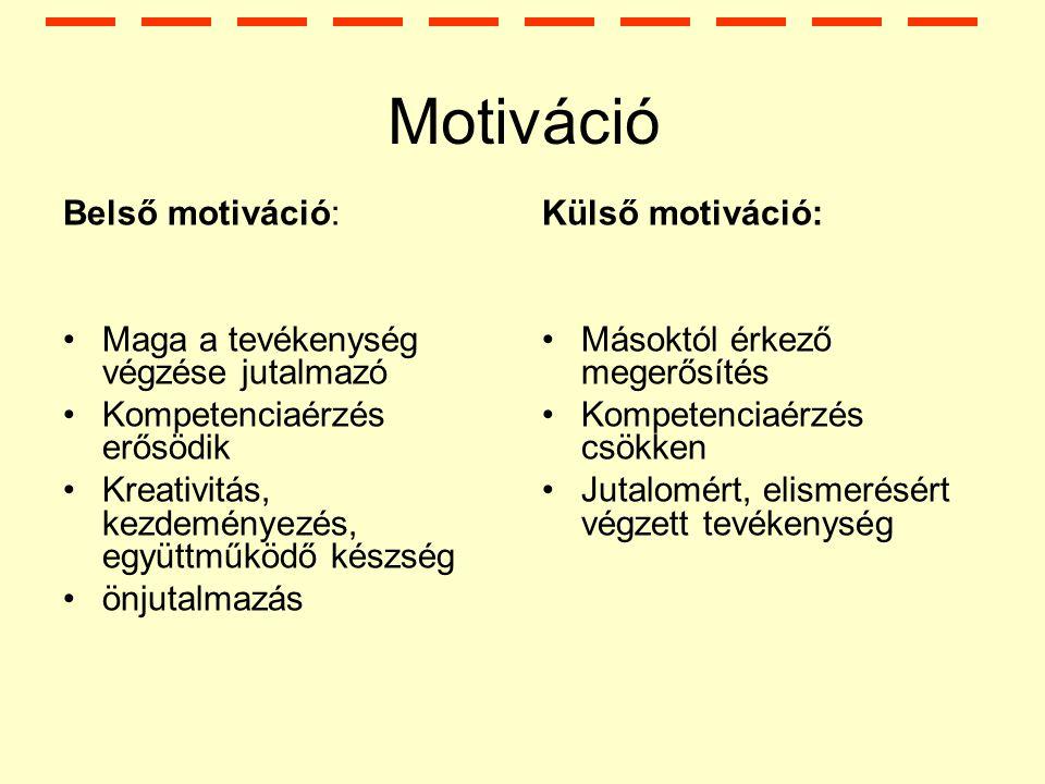 Motiváció Belső motiváció: Maga a tevékenység végzése jutalmazó
