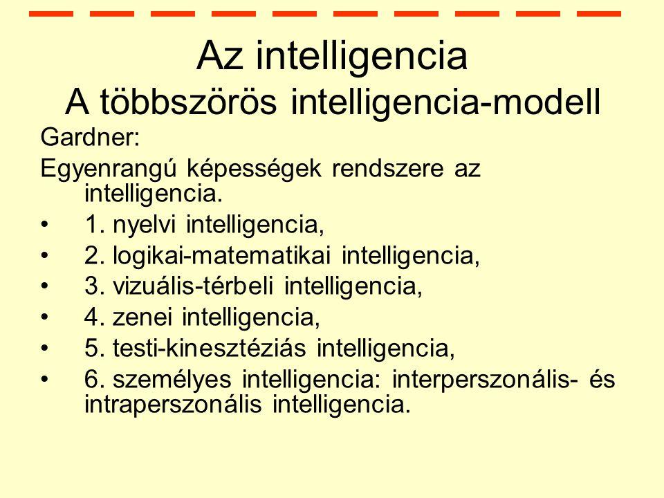 Az intelligencia A többszörös intelligencia-modell