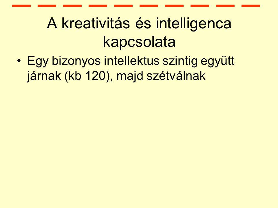 A kreativitás és intelligenca kapcsolata