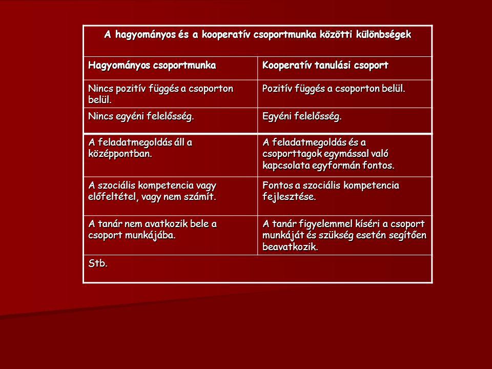 A hagyományos és a kooperatív csoportmunka közötti különbségek