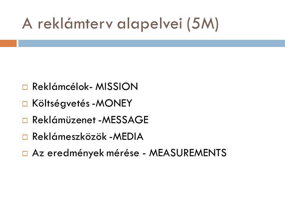 A reklámterv alapelvei (5M)
