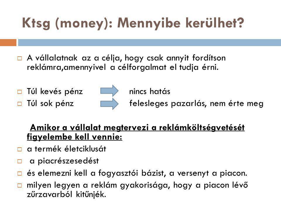Ktsg (money): Mennyibe kerülhet