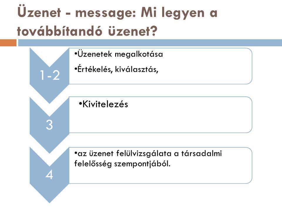Üzenet - message: Mi legyen a továbbítandó üzenet
