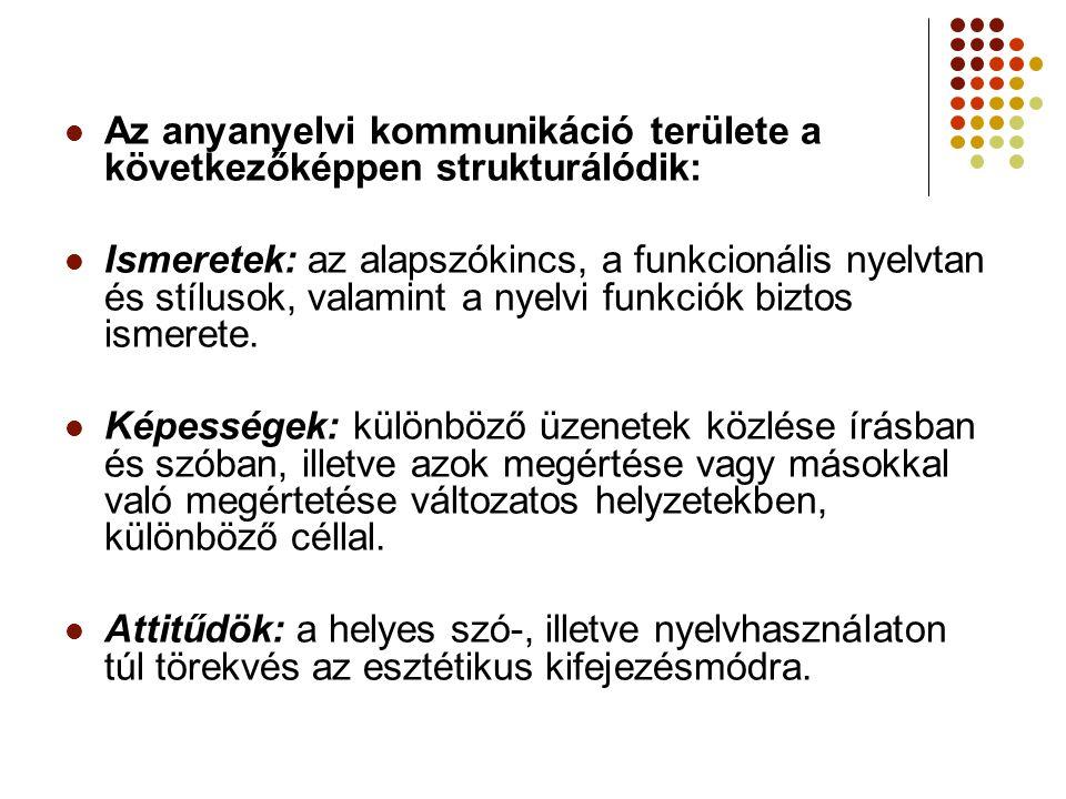 Az anyanyelvi kommunikáció területe a következőképpen strukturálódik: