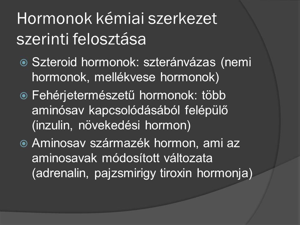 Hormonok kémiai szerkezet szerinti felosztása