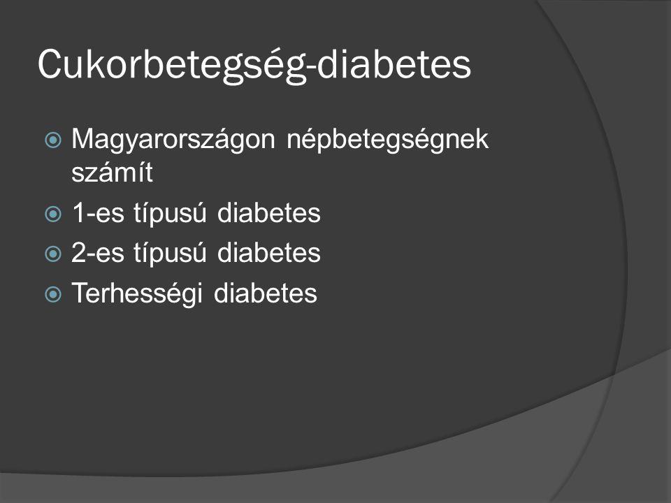 Cukorbetegség-diabetes