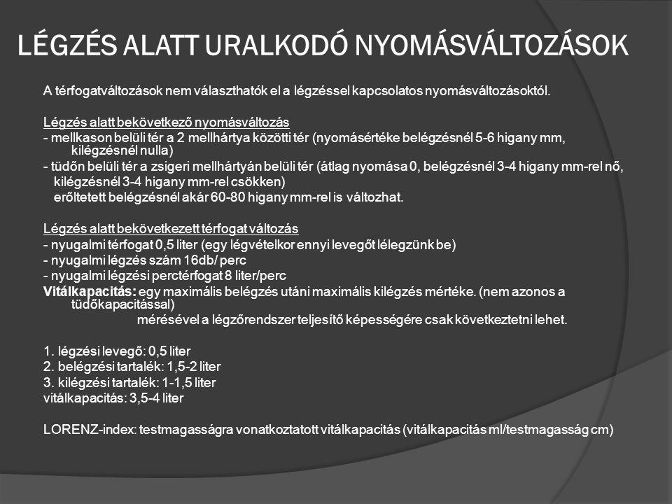 LÉGZÉS ALATT URALKODÓ NYOMÁSVÁLTOZÁSOK