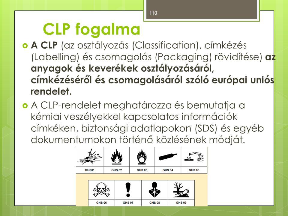 CLP fogalma