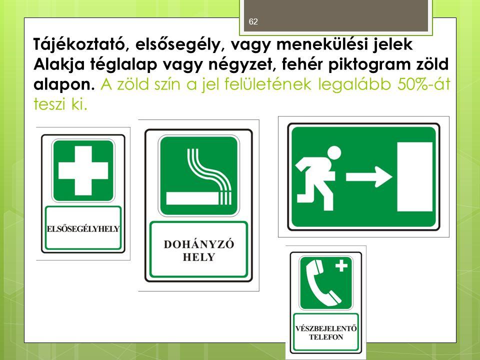 Tájékoztató, elsősegély, vagy menekülési jelek Alakja téglalap vagy négyzet, fehér piktogram zöld alapon.