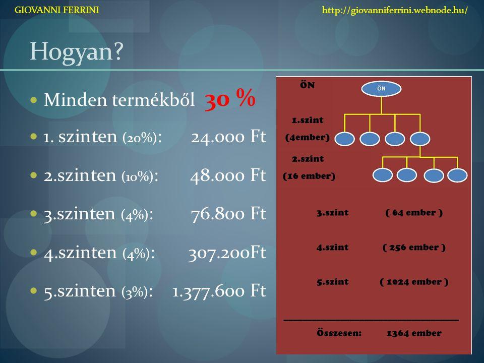 Hogyan Minden termékből 30 % 1. szinten (20%): 24.000 Ft