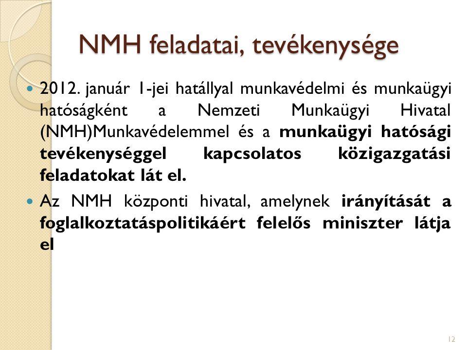NMH feladatai, tevékenysége