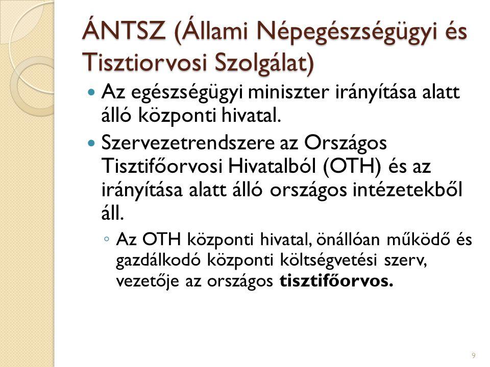 ÁNTSZ (Állami Népegészségügyi és Tisztiorvosi Szolgálat)