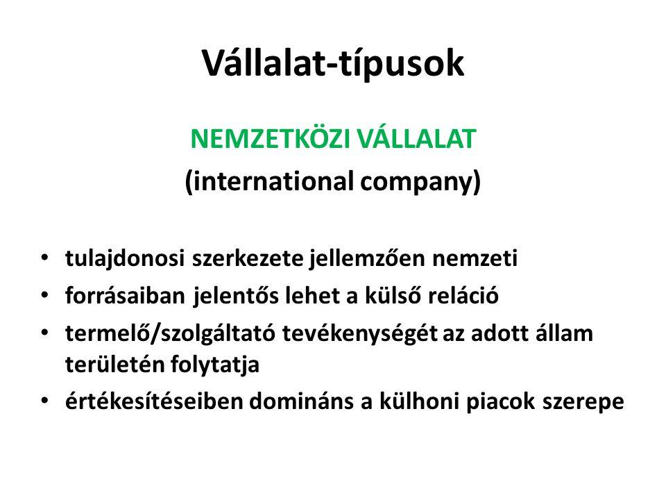 (international company)