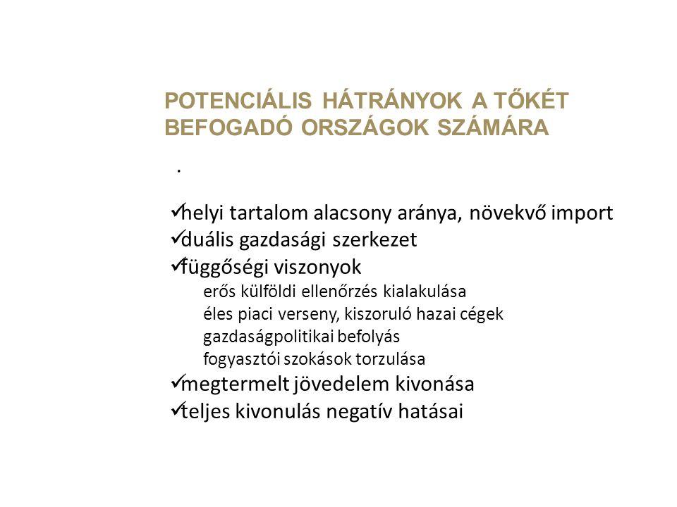 POTENCIÁLIS HÁTRÁNYOK A TŐKÉT BEFOGADÓ ORSZÁGOK SZÁMÁRA