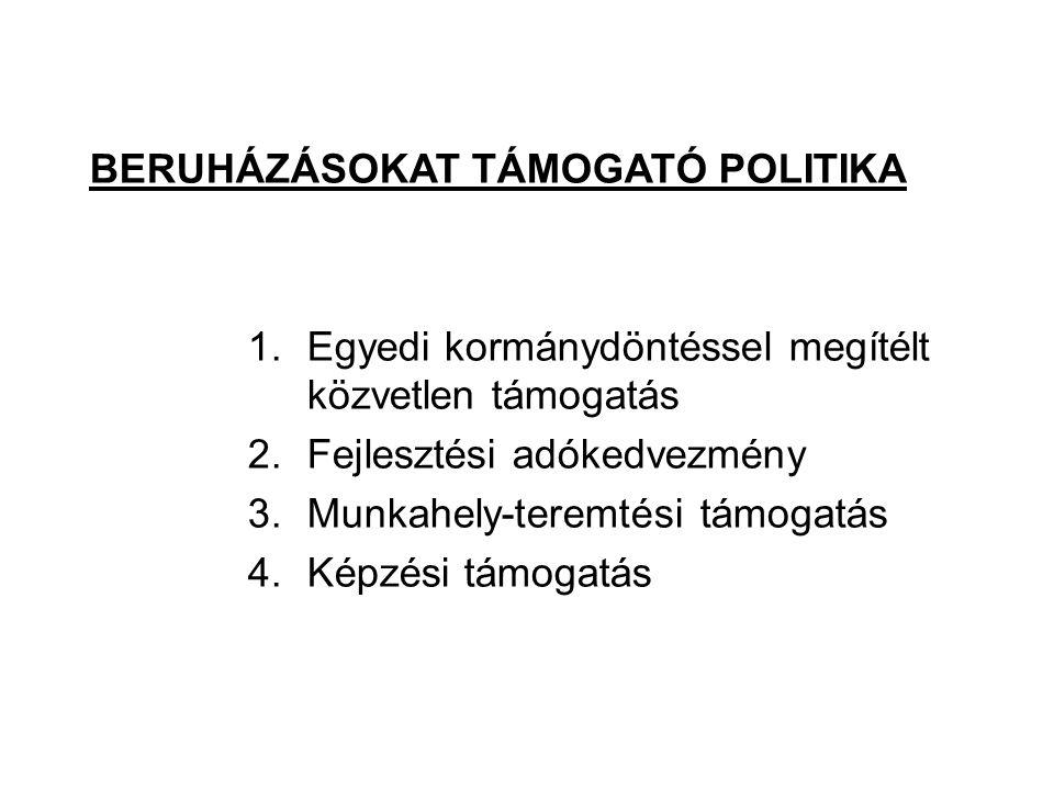 BERUHÁZÁSOKAT TÁMOGATÓ POLITIKA