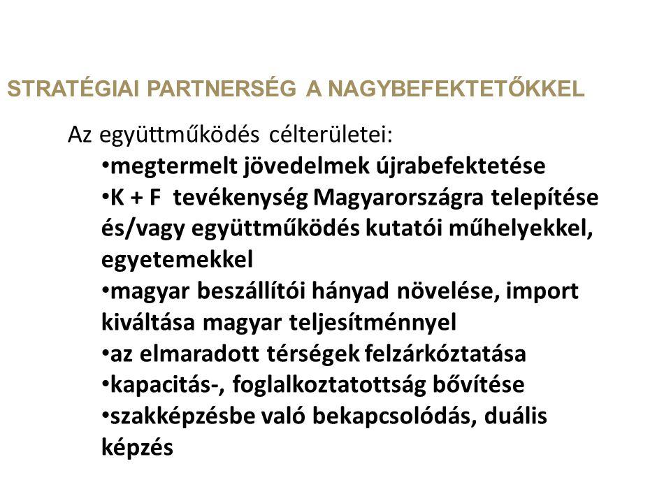 Az együttműködés célterületei: megtermelt jövedelmek újrabefektetése