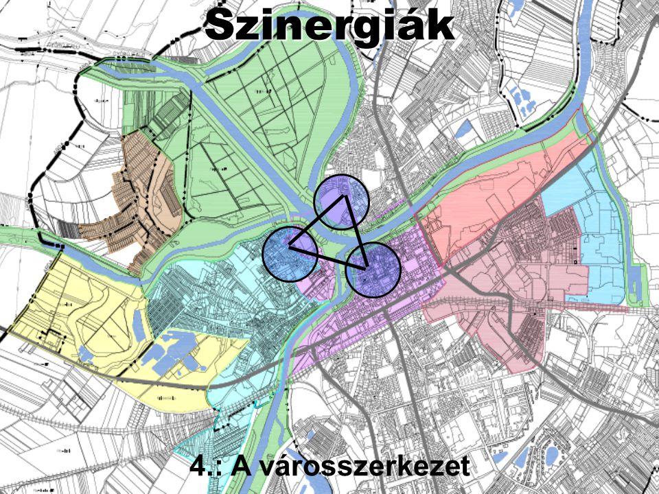 Szinergiák 4.: A városszerkezet