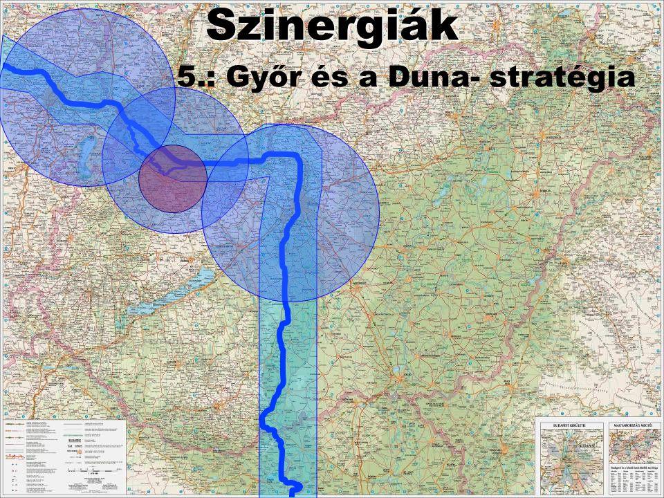 5.: Győr és a Duna- stratégia