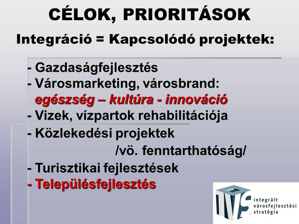 CÉLOK, PRIORITÁSOK Integráció = Kapcsolódó projektek: