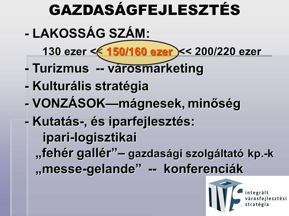 GAZDASÁGFEJLESZTÉS - LAKOSSÁG SZÁM: